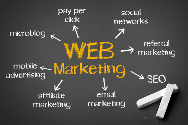Google adwords promocja izdelko ali storitev